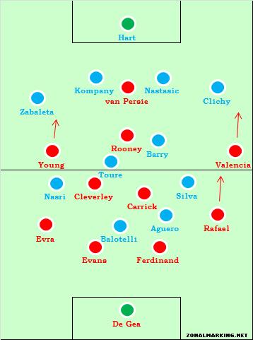 ...болельщикам сенсационный старт в Лиге чемпионов, как-то признался, что переход на новую схему впереди созрел...