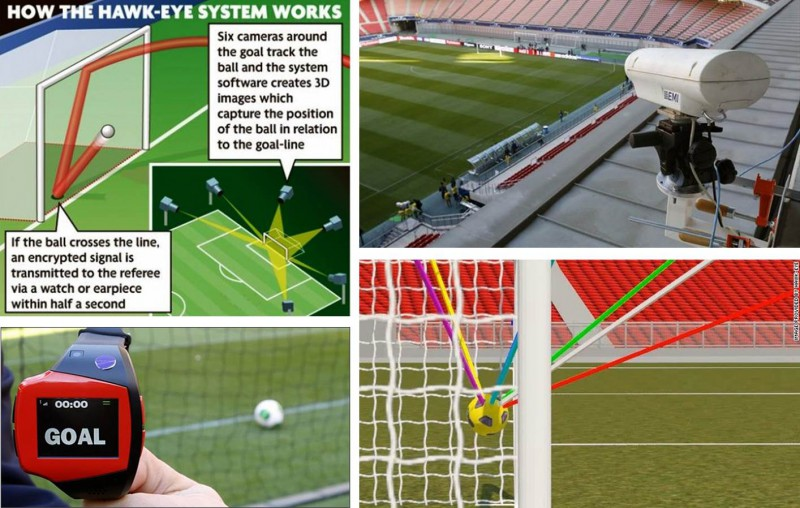 hawk_eye_goal_line_technology_premier_league.jpg