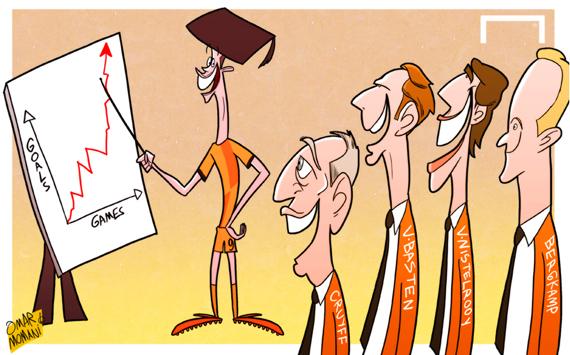 Лучшая карикатура дня. Робин ван Перси — лучший бомбардир в истории сборной Голландии