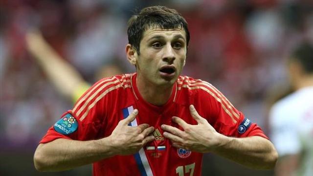 Топ-7 самых дорогих российских игроков до 25 лет