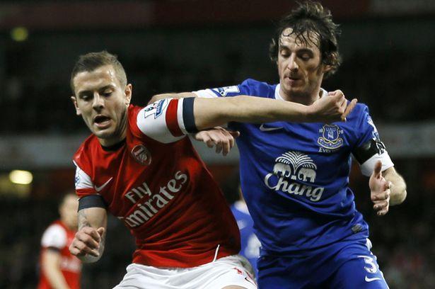 Premier League results: Arsenal 0-0 Everton