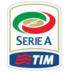 Чемпионат Италии. Топ-5 событий 3-го тура. «Быть злым нормально»
