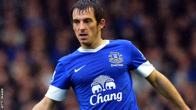 Manchester United to launch £20 m bid for Everton Baines