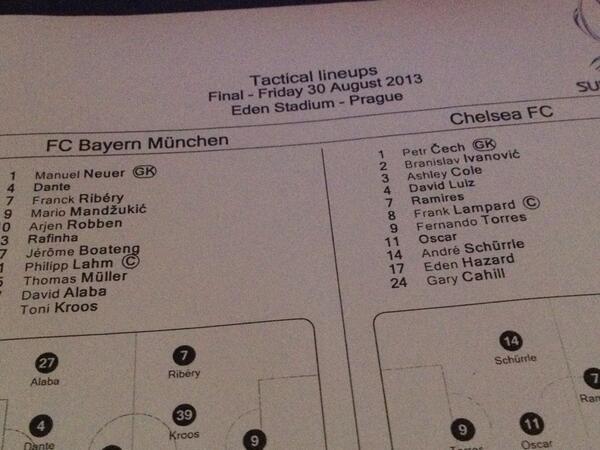 Суперкубок УЕФА. «Бавария» — «Челси». Составы команд