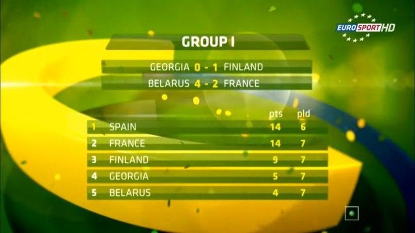 В матче Беларусь — Франция канал «Евроспорт» отдал победу белорусам (ФОТО)
