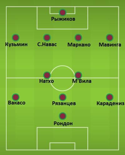 Известен состав «Рубина» на матч против «Марибора»