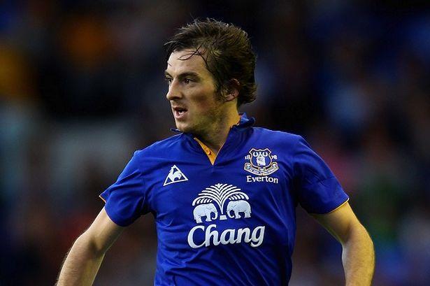 Tottenham chase Everton Baines