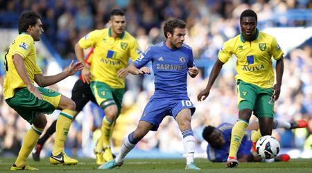Norwich vs Chelsea. Premier League Matchday 19 Preview