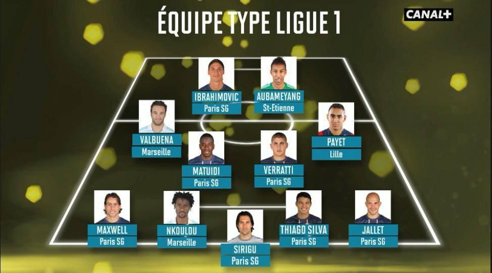 В символическую сборную чемпионата Франции вошли семь игроков «ПСЖ»