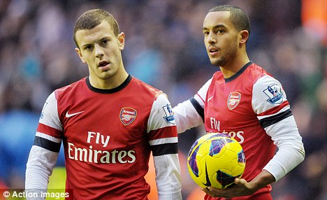 Wilshere and Walcott set to return against Norwich