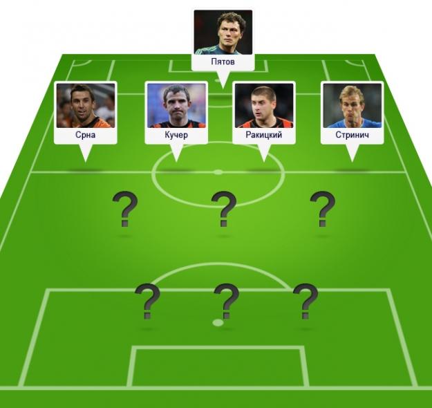 лучшие центральные защитники мира по футболу для