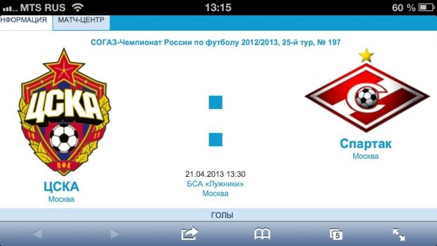 премьер лига россии футбол прогноз 25 тур