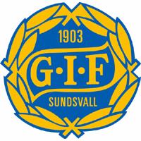 ФК Сундсвалль лого