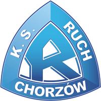 ФК Рух лого